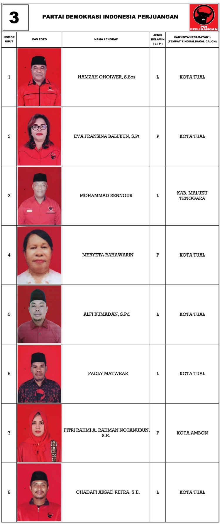 PDIP Tual Dapil 2