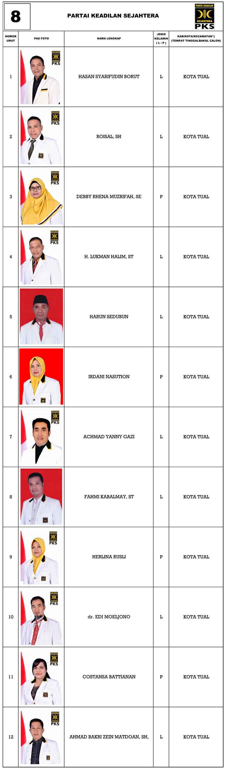 PKS Kota Tual Dapil 1