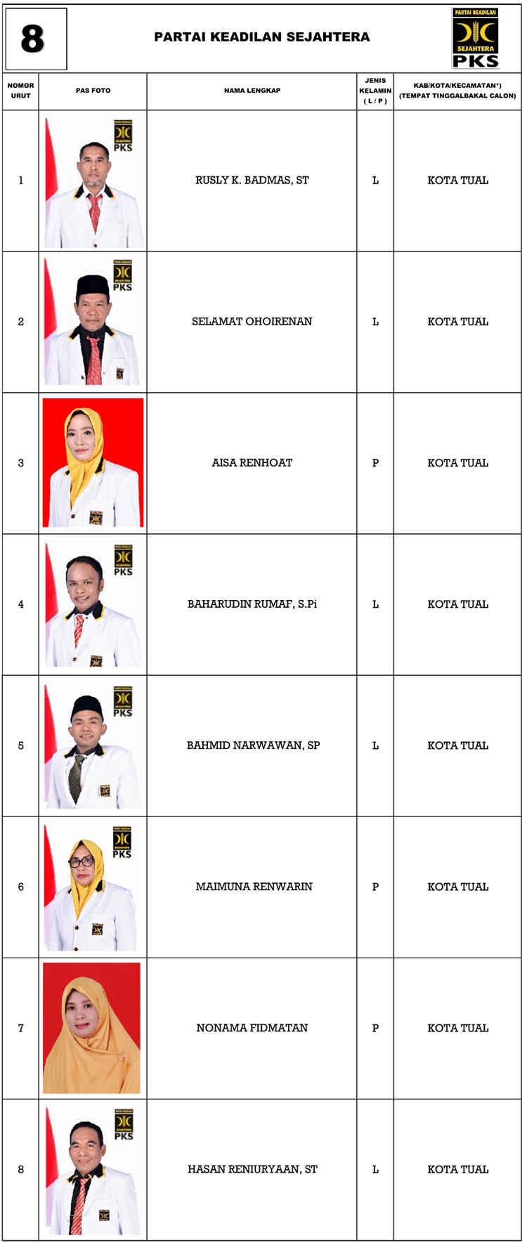 PKS Kota Tual Dapil 2